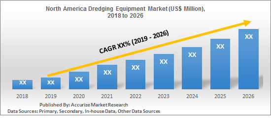 dredging-equipment-market-report-size-share-forecast-trend-geography-regional